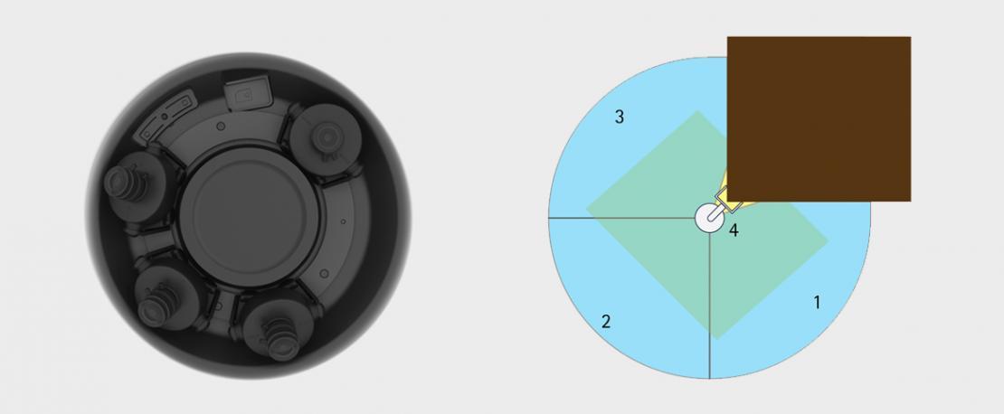 Axis a lansat o camera 4-in-1,cu filmare la 360 in orice conditii de iluminat ambienatl